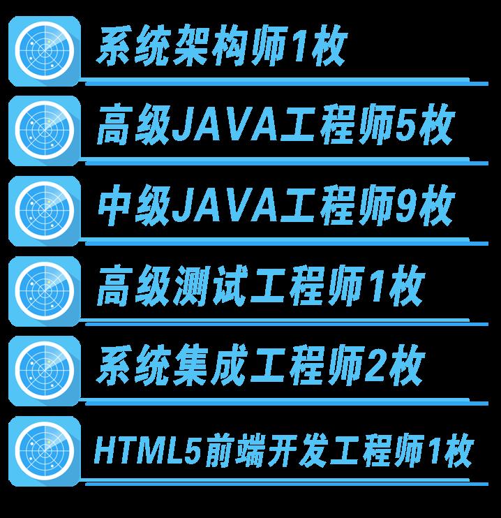 招聘系统架构师、中高级java工程师、高级测试工程师、系统集成工程师、HTML5前端开发工程师